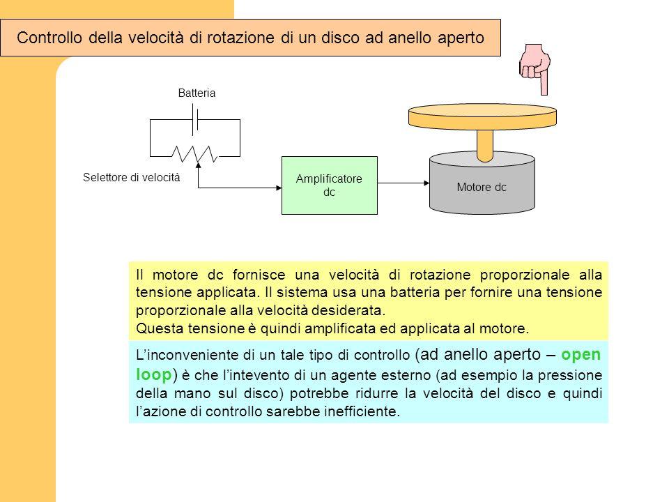 Controllo della velocità di rotazione di un disco ad anello aperto
