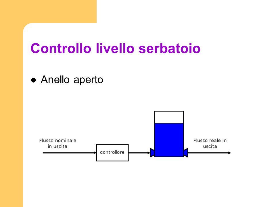 Controllo livello serbatoio