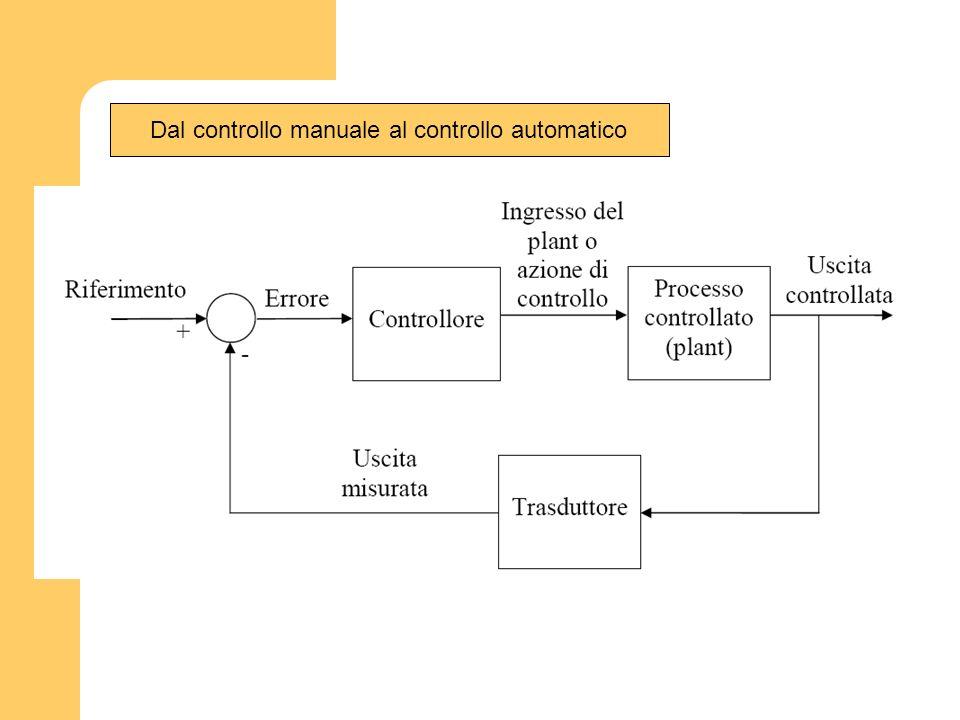 Dal controllo manuale al controllo automatico