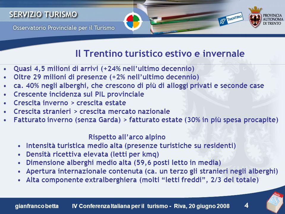 Il Trentino turistico estivo e invernale