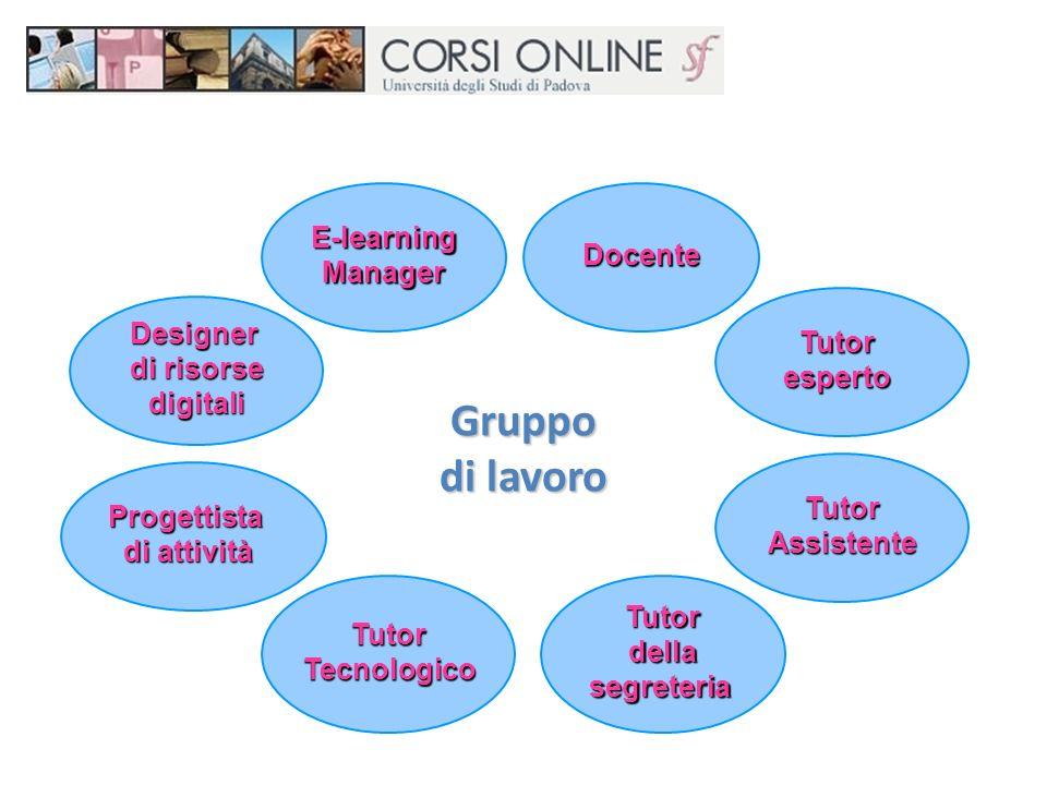 Gruppo di lavoro E-learning Manager Docente Tutor esperto Designer