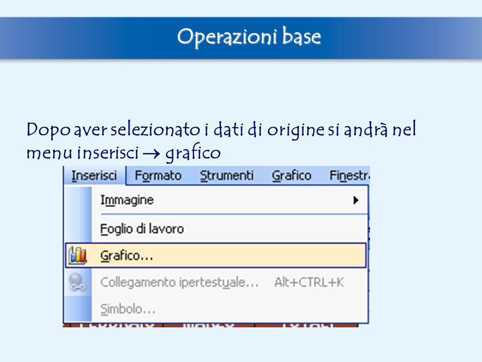 Operazioni base Dopo aver selezionato i dati di origine si andrà nel menu inserisci  grafico