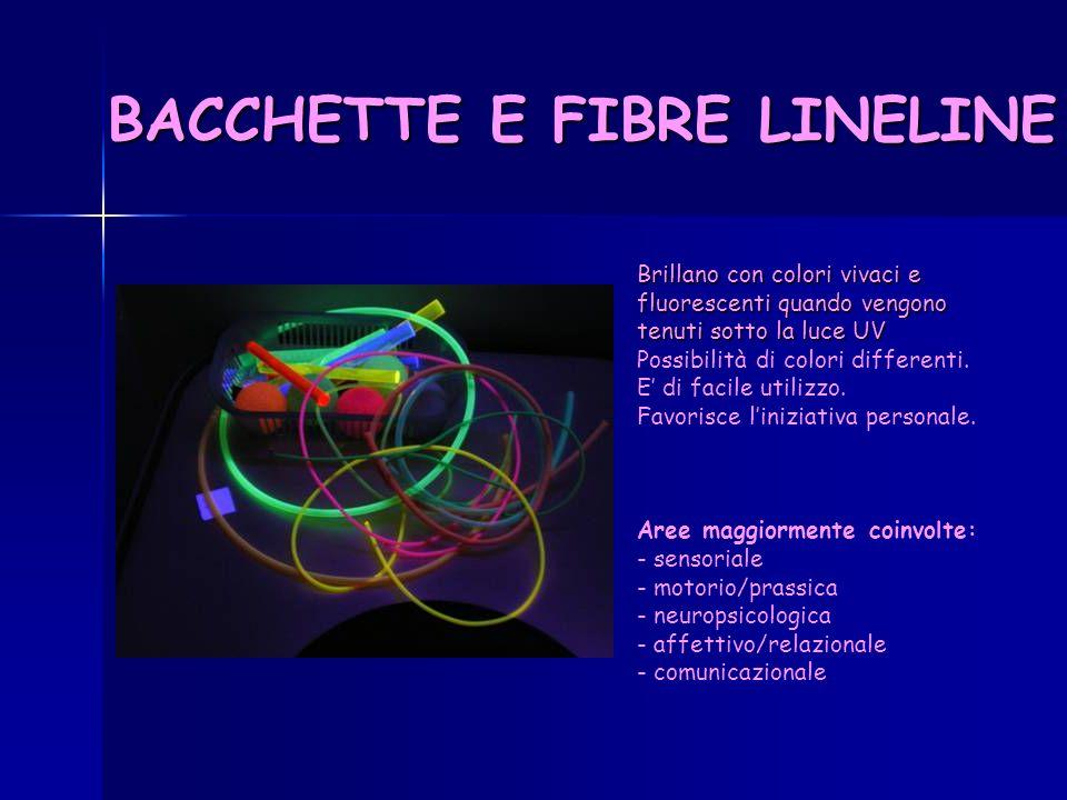 BACCHETTE E FIBRE LINELINE