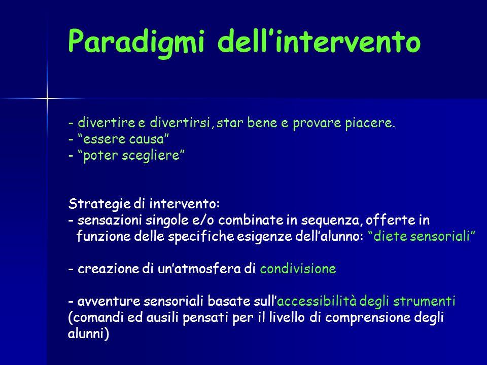 Paradigmi dell'intervento