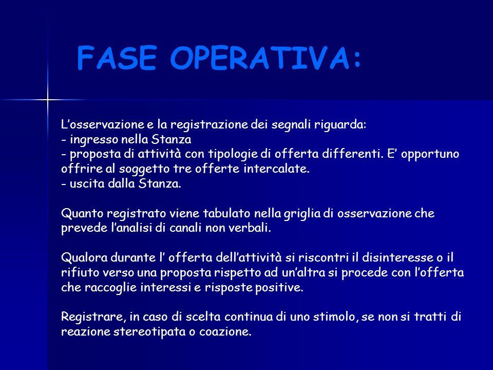 FASE OPERATIVA: L'osservazione e la registrazione dei segnali riguarda: ingresso nella Stanza.