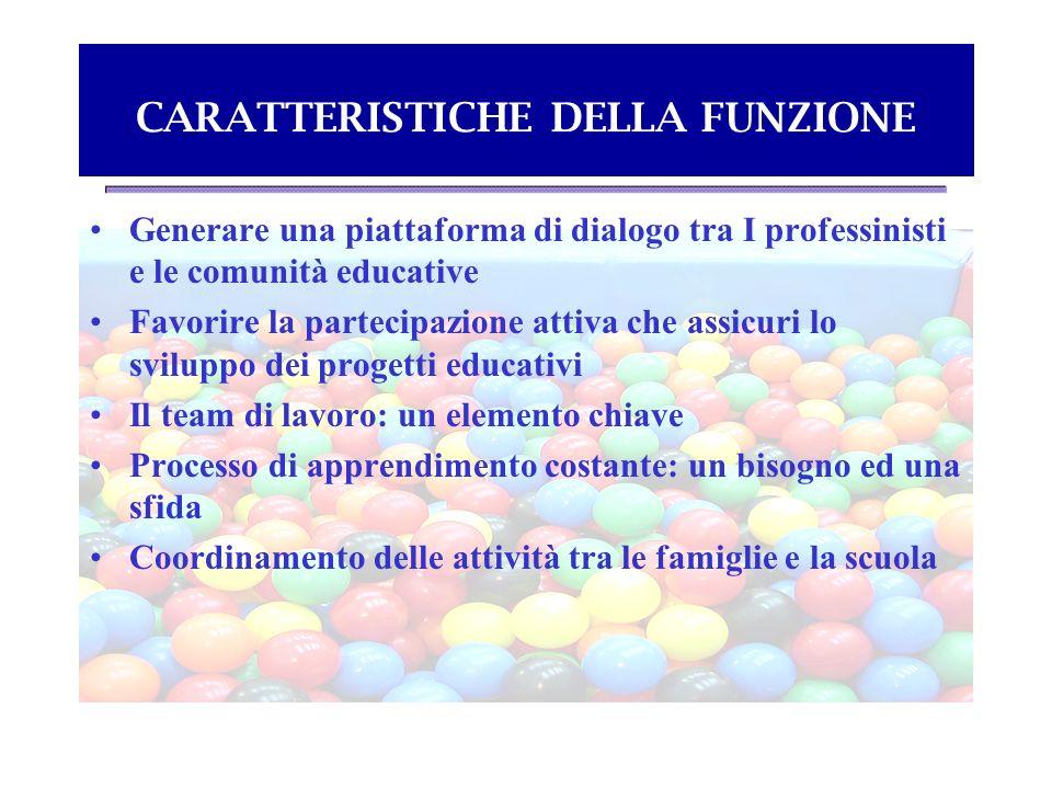CARATTERISTICHE DELLA FUNZIONE