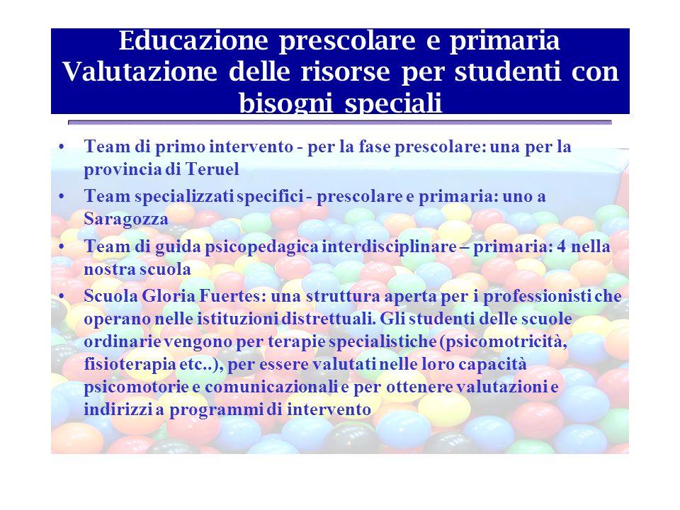 Educazione prescolare e primaria Valutazione delle risorse per studenti con bisogni speciali