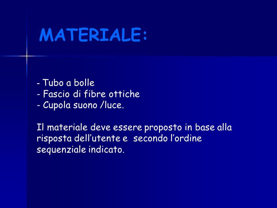 MATERIALE: Fascio di fibre ottiche Cupola suono /luce.