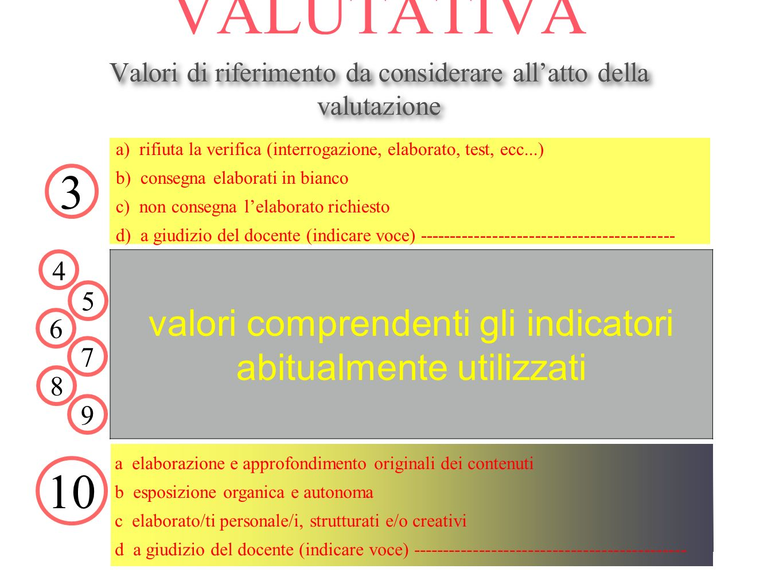 SCALA VALUTATIVA Valori di riferimento da considerare all'atto della valutazione. a) rifiuta la verifica (interrogazione, elaborato, test, ecc...)
