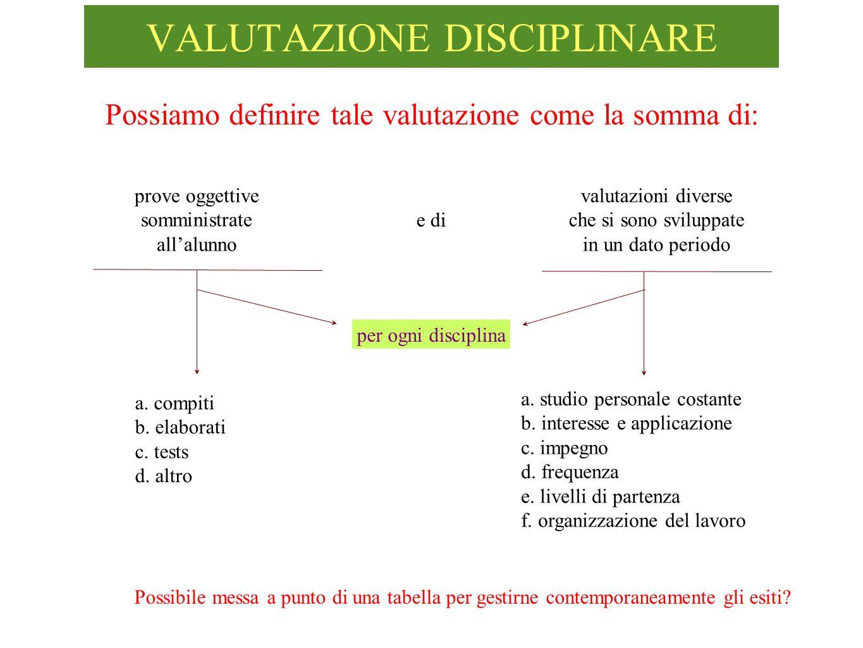 VALUTAZIONE DISCIPLINARE