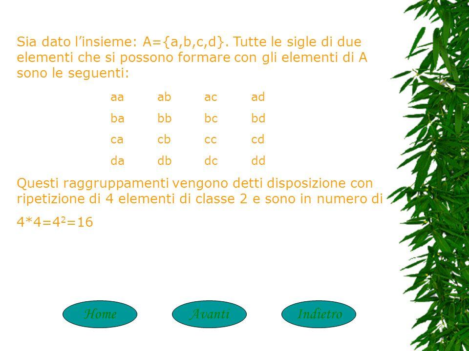 Sia dato l'insieme: A={a,b,c,d}
