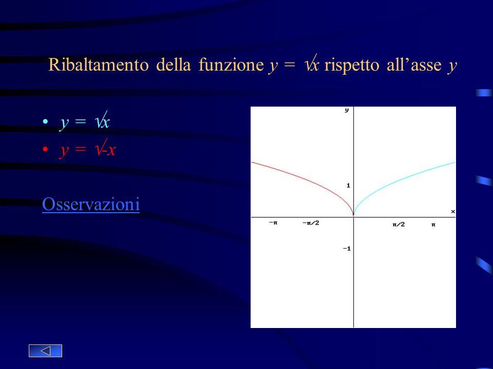Ribaltamento della funzione y = x rispetto all'asse y