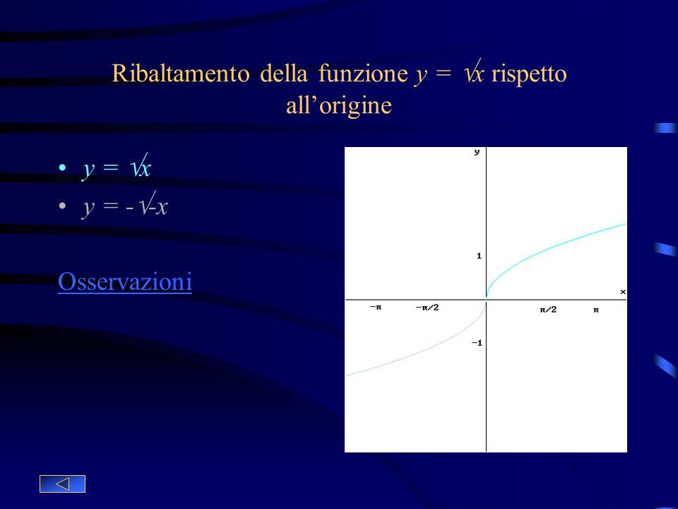 Ribaltamento della funzione y = x rispetto all'origine