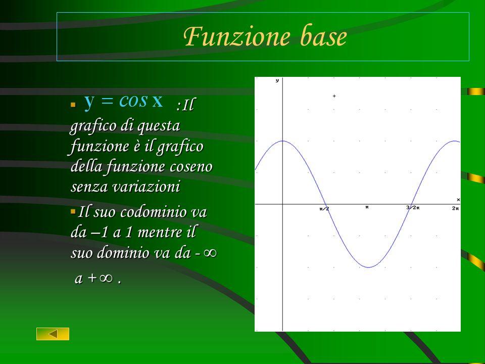 Funzione base :Il grafico di questa funzione è il grafico della funzione coseno senza variazioni.