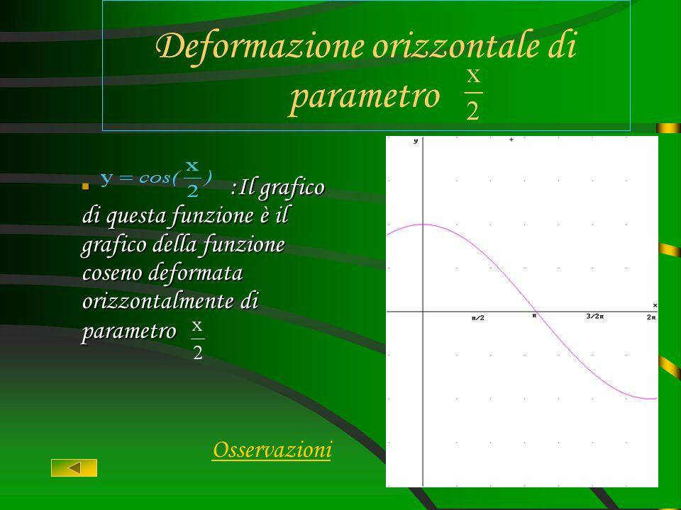 Deformazione orizzontale di parametro