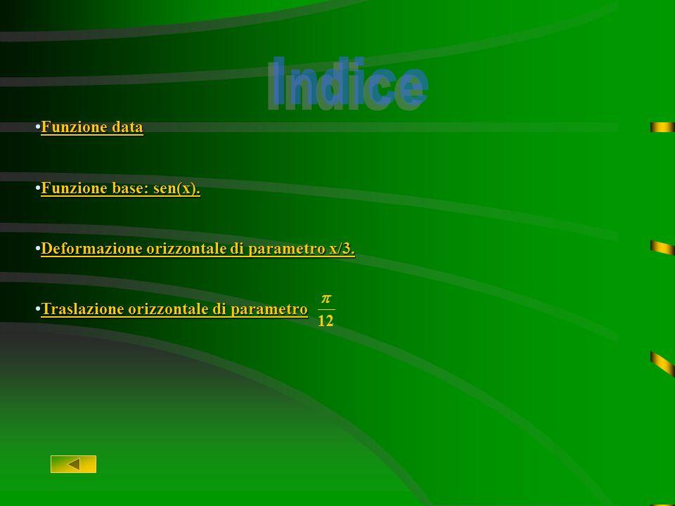 Indice Funzione data Funzione base: sen(x).