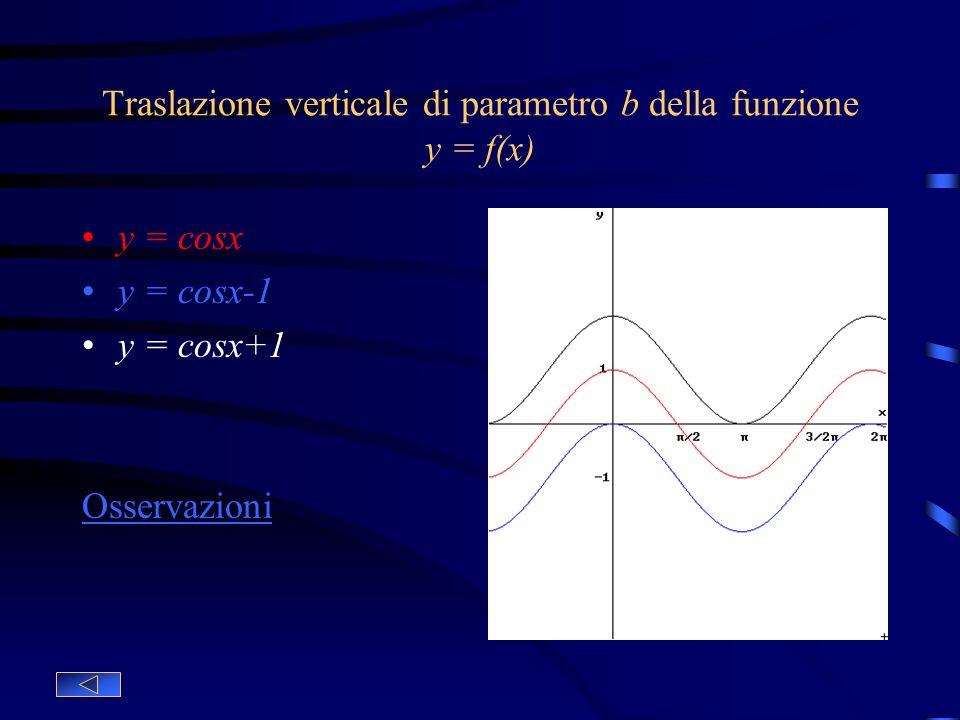 Traslazione verticale di parametro b della funzione y = f(x)