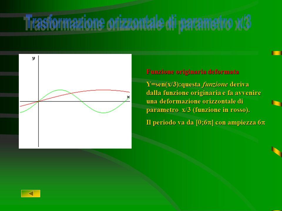 Trasformazione orizzontale di parametro x/3
