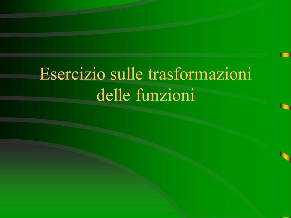 Esercizio sulle trasformazioni delle funzioni