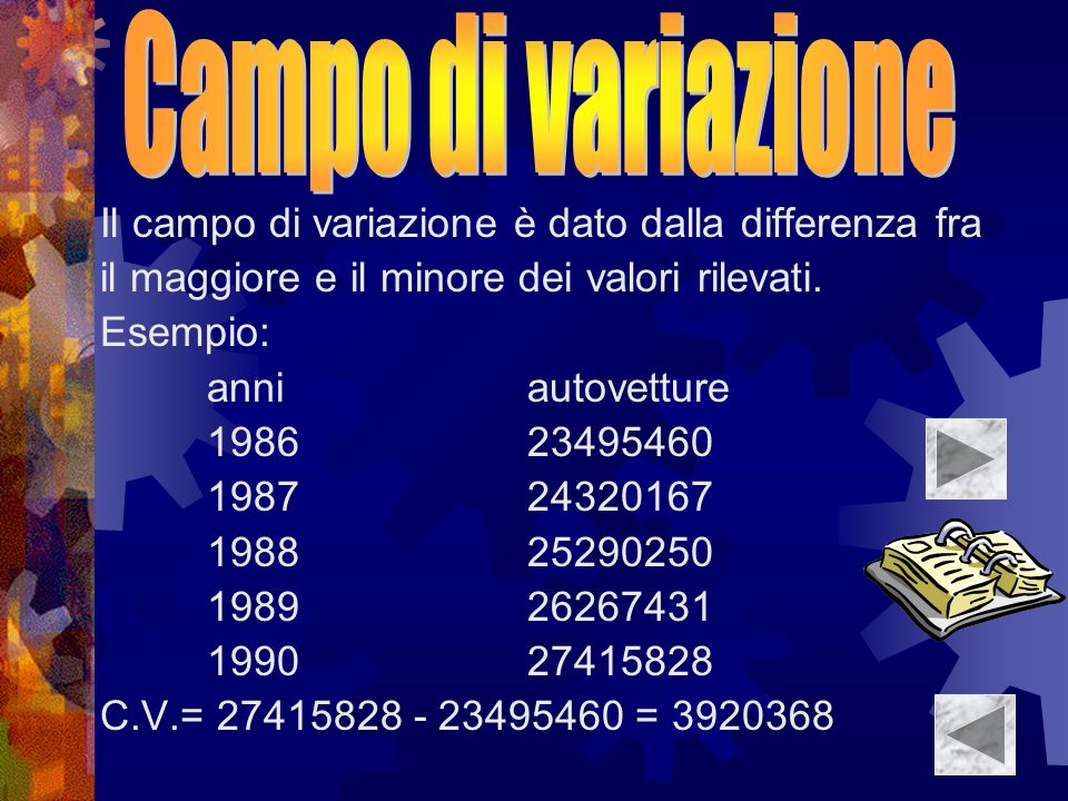 Campo di variazione Il campo di variazione è dato dalla differenza fra