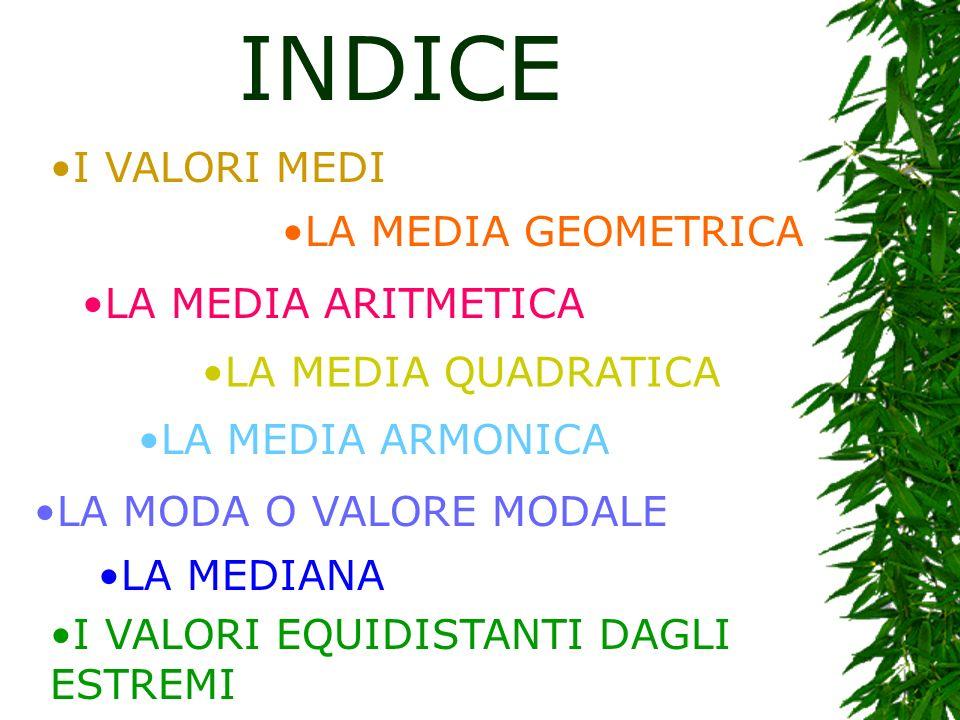 INDICE I VALORI MEDI LA MEDIA GEOMETRICA LA MEDIA ARITMETICA