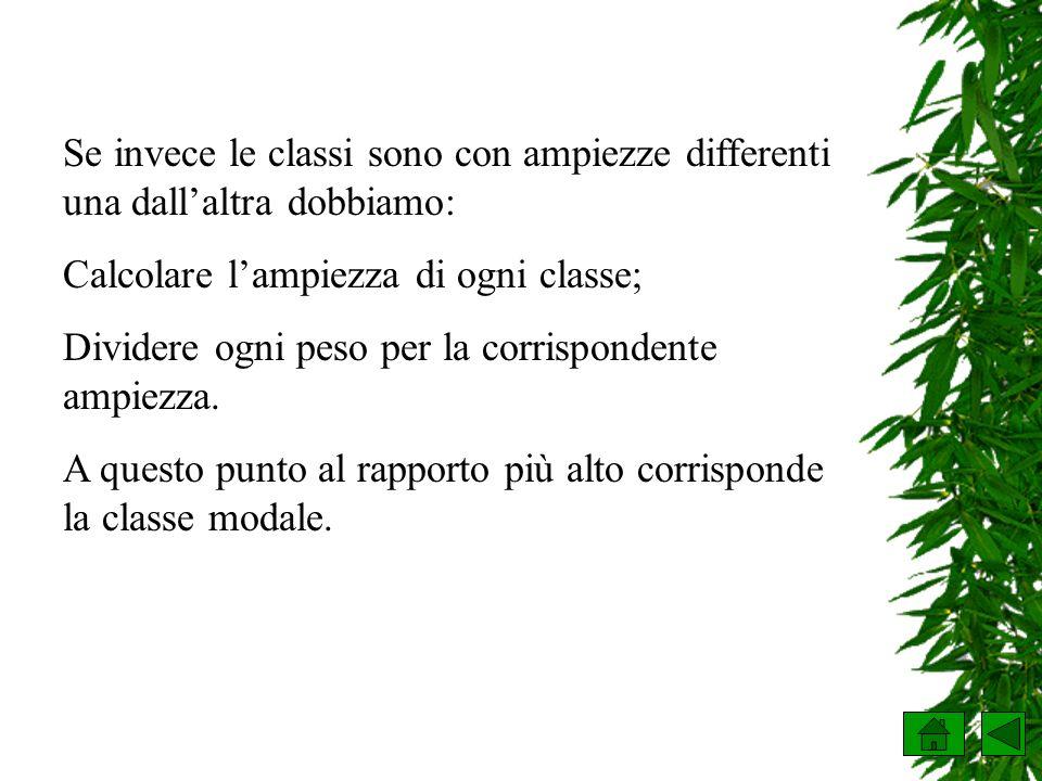 Se invece le classi sono con ampiezze differenti una dall'altra dobbiamo: