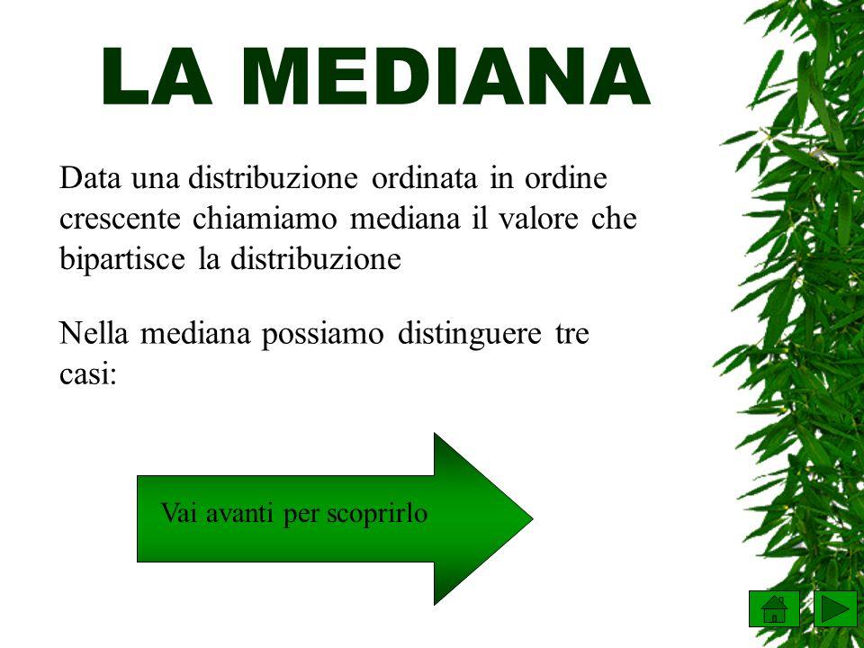 LA MEDIANA Data una distribuzione ordinata in ordine crescente chiamiamo mediana il valore che bipartisce la distribuzione.