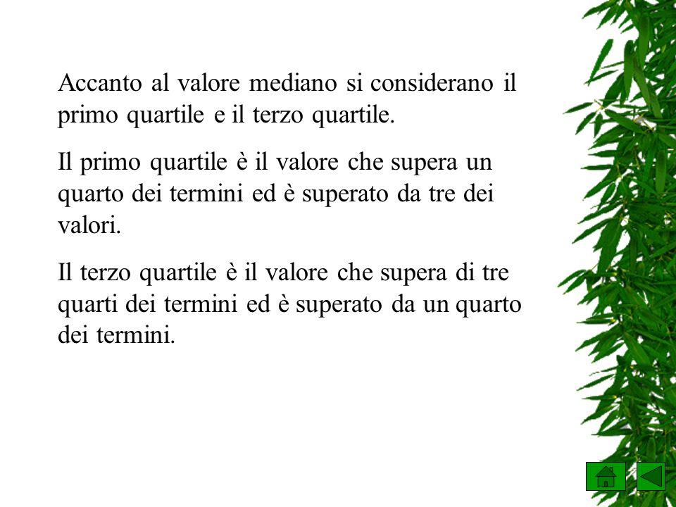 Accanto al valore mediano si considerano il primo quartile e il terzo quartile.