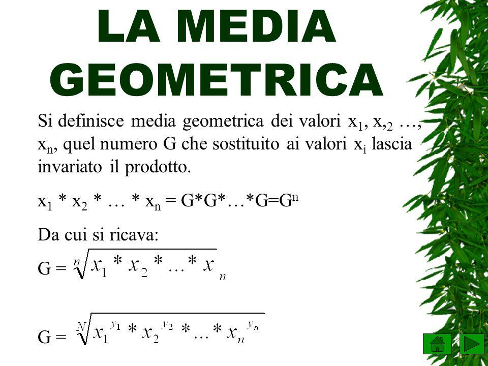 LA MEDIA GEOMETRICA Si definisce media geometrica dei valori x1, x,2 …, xn, quel numero G che sostituito ai valori xi lascia invariato il prodotto.