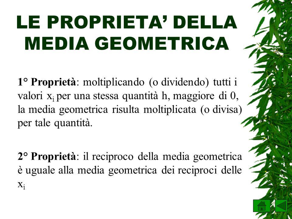 LE PROPRIETA' DELLA MEDIA GEOMETRICA