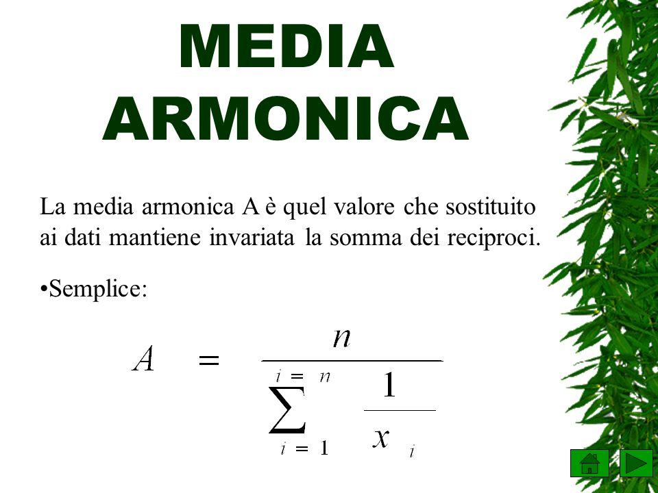 MEDIA ARMONICA La media armonica A è quel valore che sostituito ai dati mantiene invariata la somma dei reciproci.