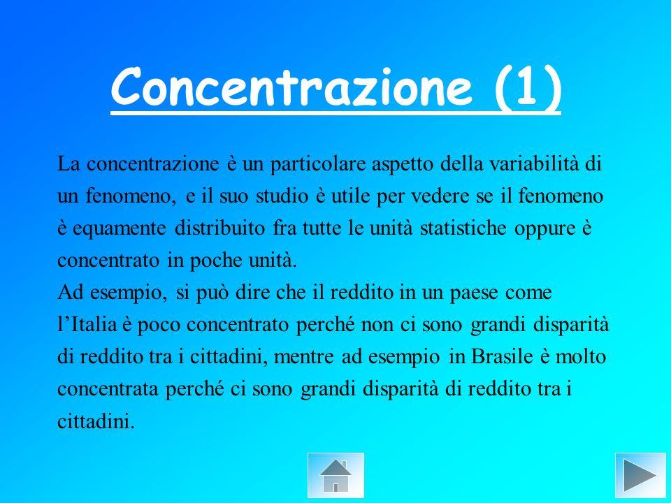 Concentrazione (1) La concentrazione è un particolare aspetto della variabilità di. un fenomeno, e il suo studio è utile per vedere se il fenomeno.