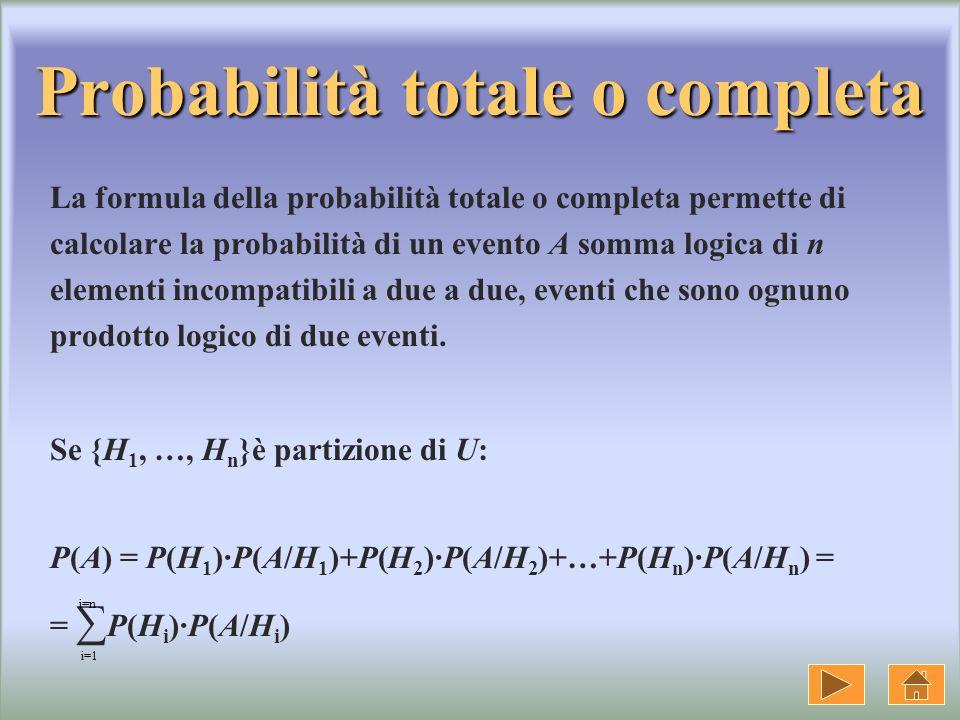 Probabilità totale o completa