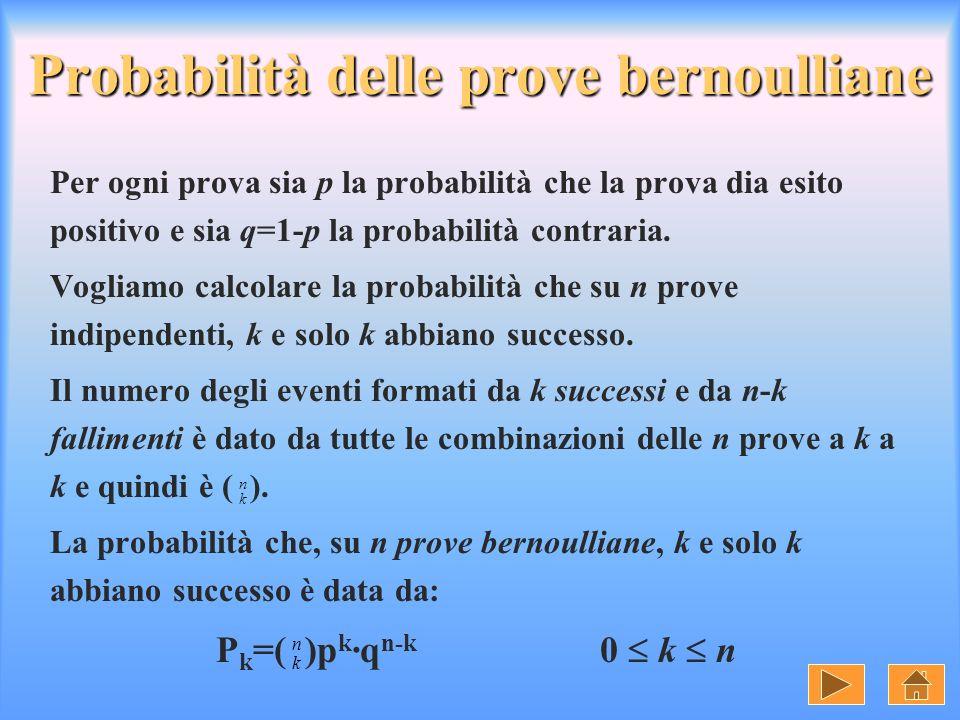 Probabilità delle prove bernoulliane
