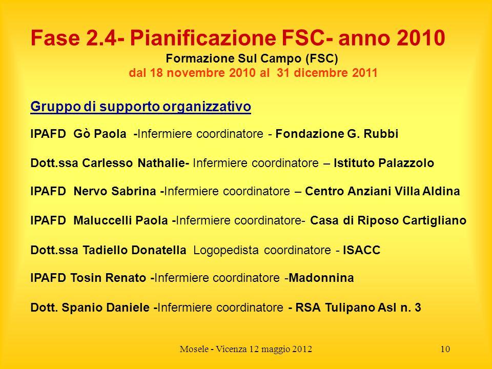 Formazione Sul Campo (FSC) dal 18 novembre 2010 al 31 dicembre 2011