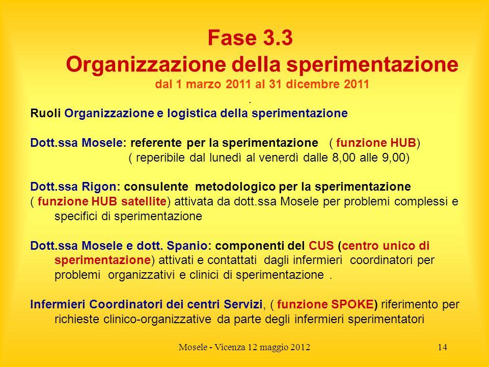 Mosele - Vicenza 12 maggio 2012