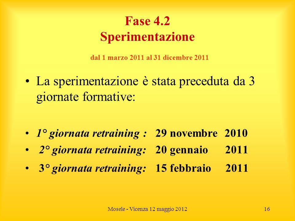 Fase 4.2 Sperimentazione dal 1 marzo 2011 al 31 dicembre 2011