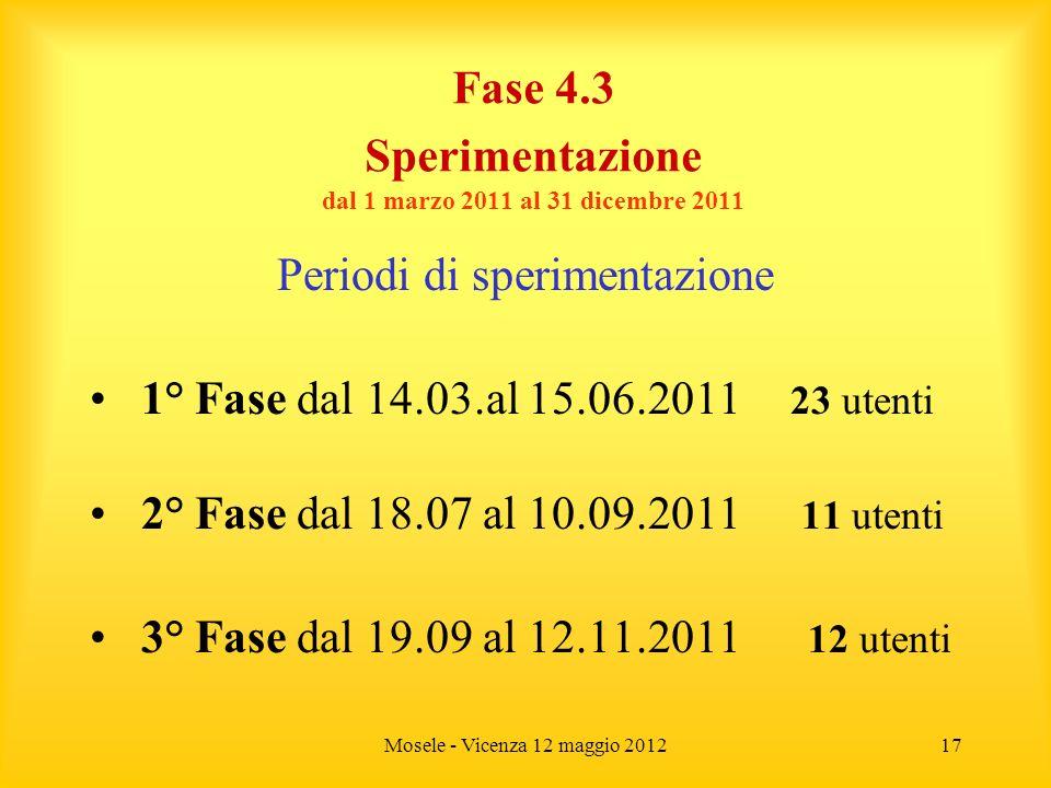 Fase 4.3 Sperimentazione dal 1 marzo 2011 al 31 dicembre 2011