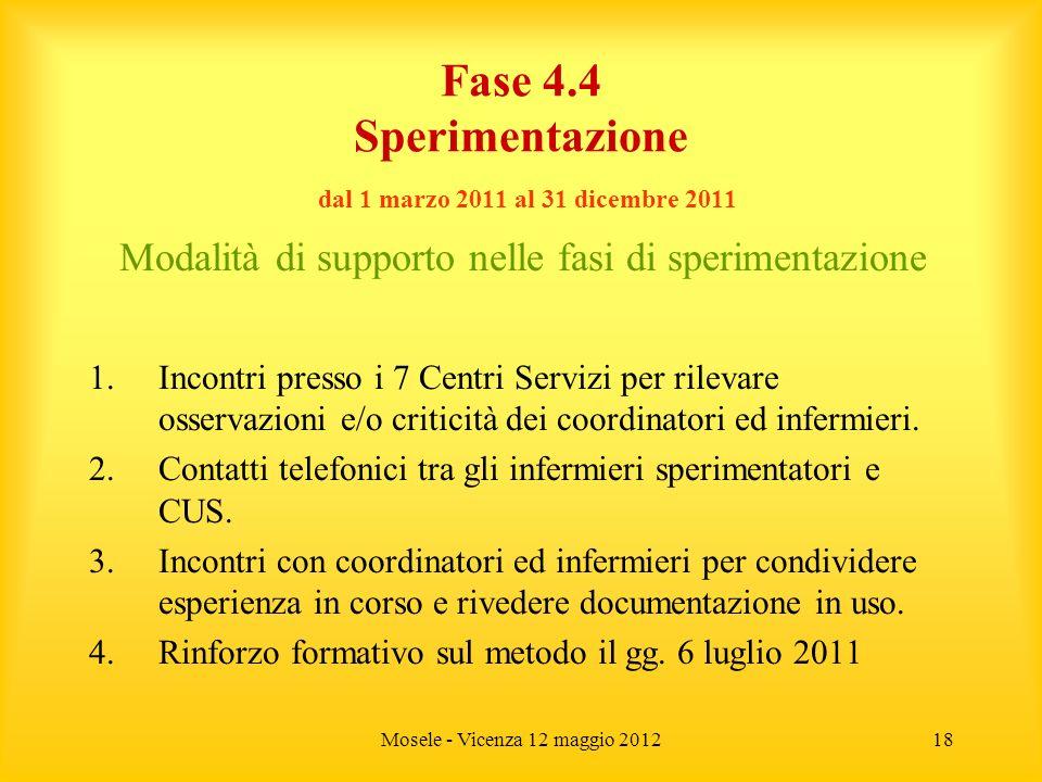 Fase 4.4 Sperimentazione dal 1 marzo 2011 al 31 dicembre 2011