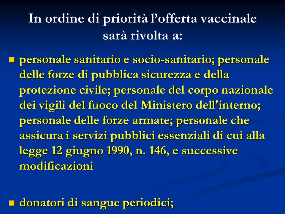 In ordine di priorità l'offerta vaccinale sarà rivolta a: