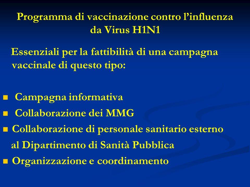 Programma di vaccinazione contro l'influenza da Virus H1N1