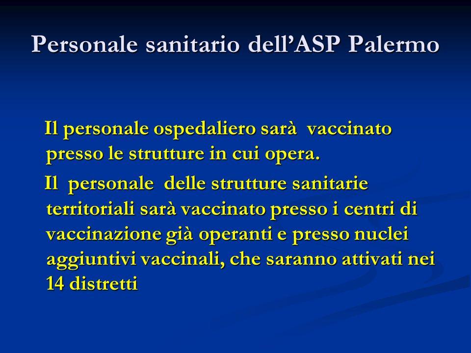 Personale sanitario dell'ASP Palermo