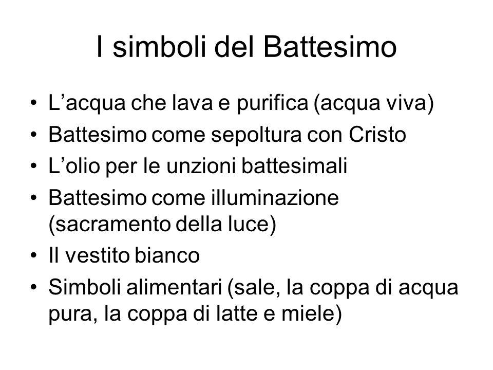 I simboli del Battesimo