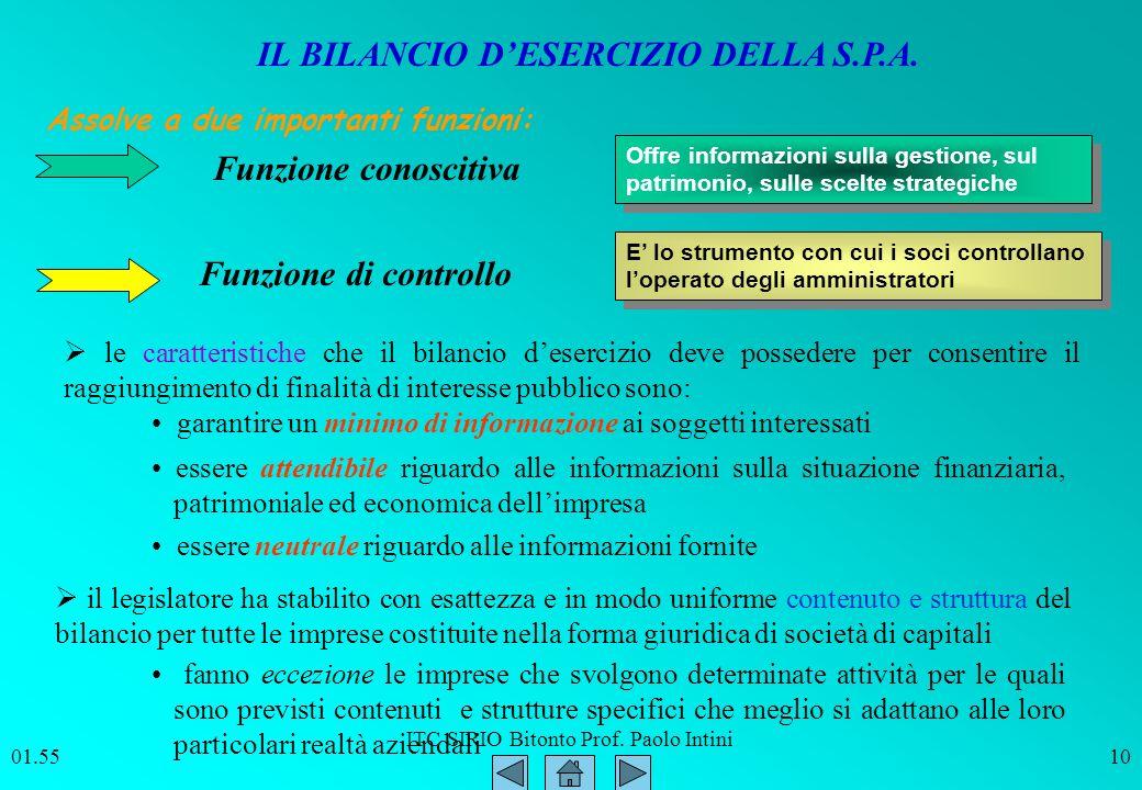 IL BILANCIO D'ESERCIZIO DELLA S.P.A.
