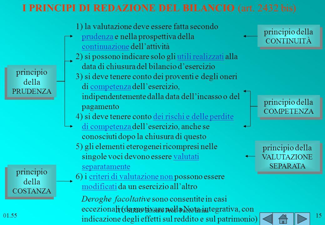 I PRINCIPI DI REDAZIONE DEL BILANCIO (art. 2432 bis)
