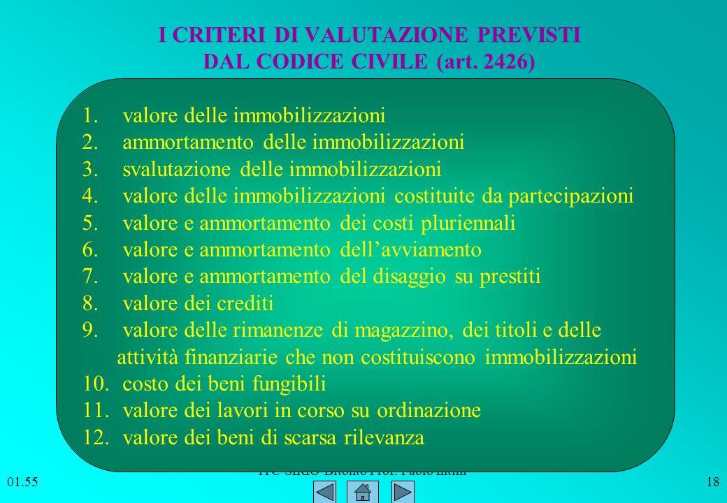 I CRITERI DI VALUTAZIONE PREVISTI DAL CODICE CIVILE (art. 2426)