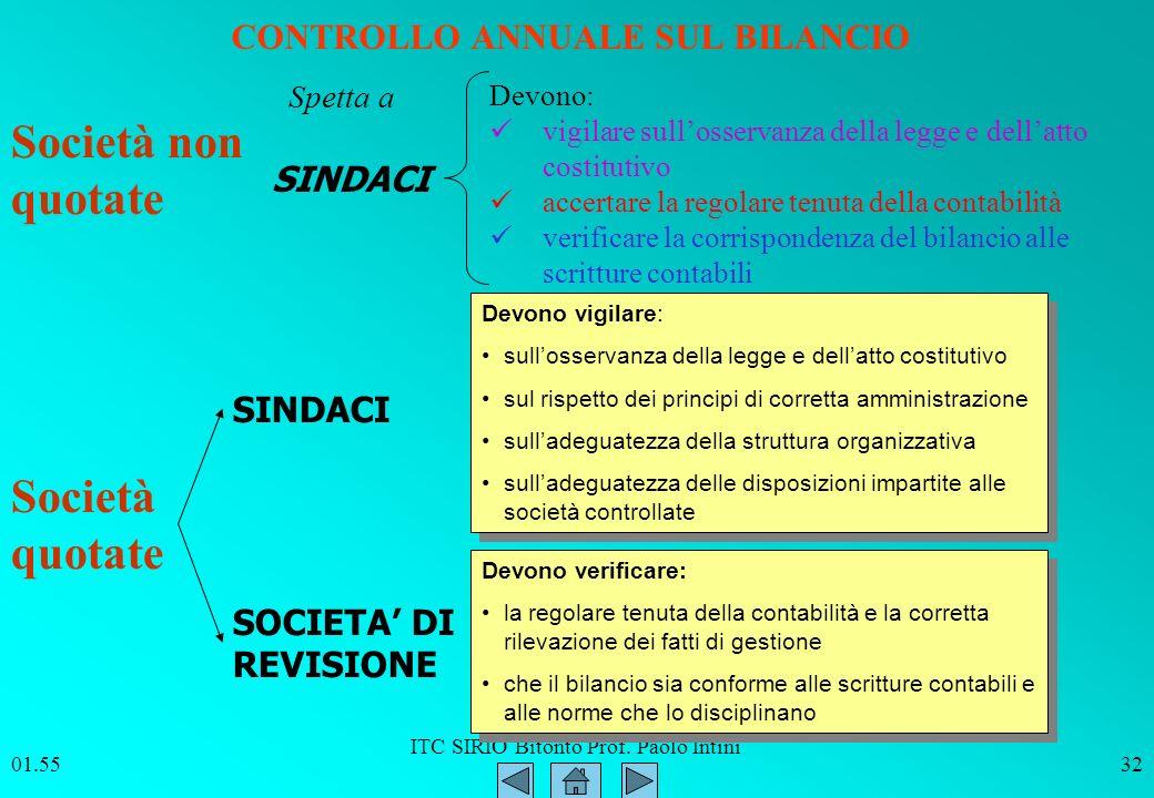 CONTROLLO ANNUALE SUL BILANCIO