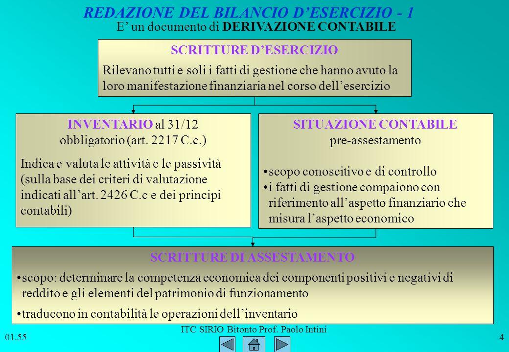 REDAZIONE DEL BILANCIO D'ESERCIZIO - 1