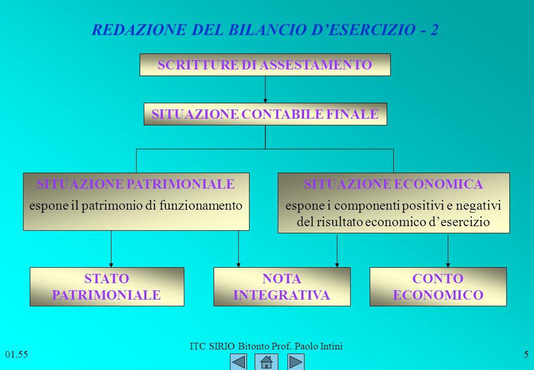 REDAZIONE DEL BILANCIO D'ESERCIZIO - 2
