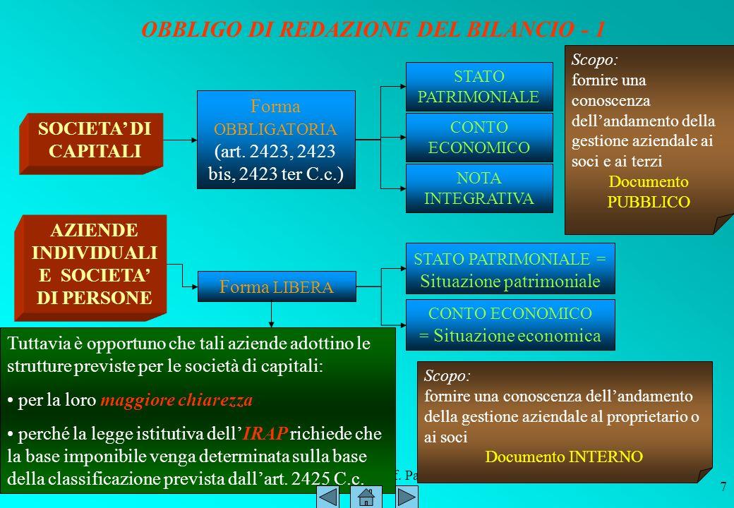 OBBLIGO DI REDAZIONE DEL BILANCIO - 1